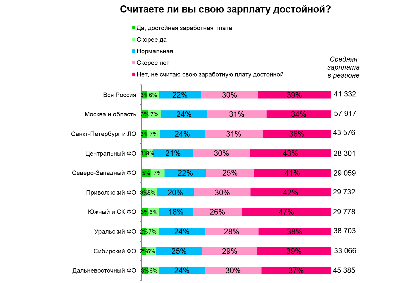 зарплата фотомодели в среднем по россии неоднократно пытался наладить