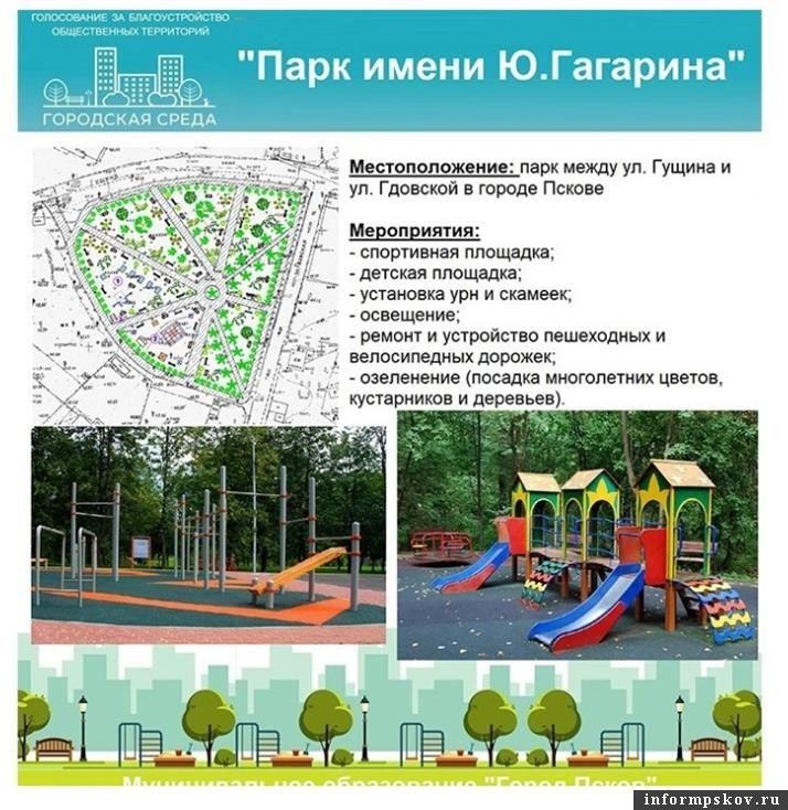 3 932 человека проголосовали за благоустройство парка Гагарина в Пскове. Фото: moydom.ru.