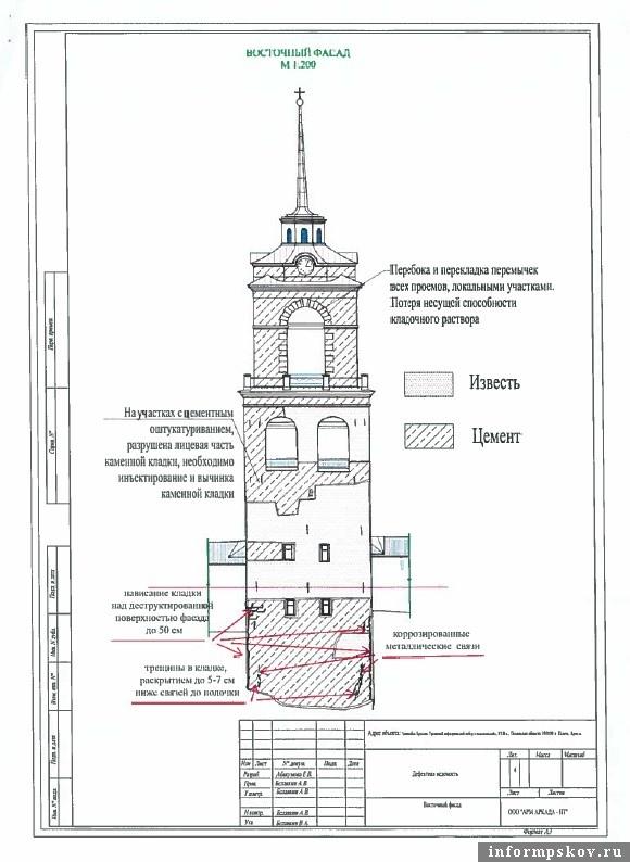 Схема дефектов из конкурсной документации