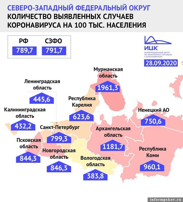 Инфографика: ИКЦ.