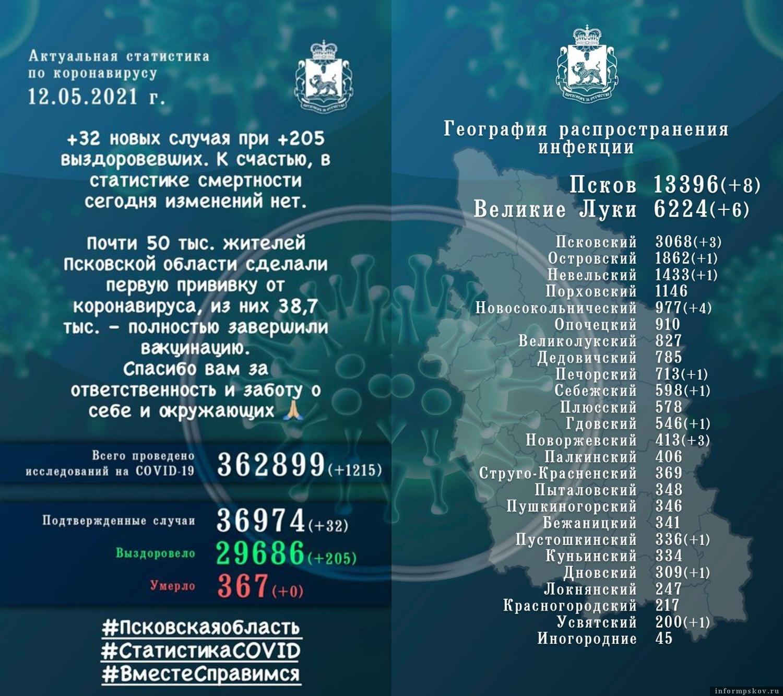 Официальная статистика по коронавирусу в Псковской области за 12 мая 2021 года