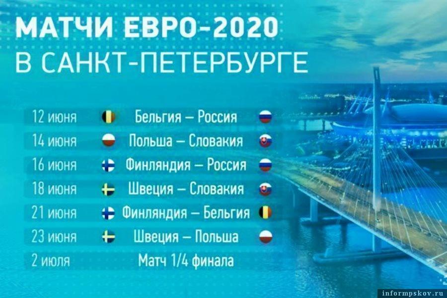 Все матчи Евро-2020 в Санкт-Петербурге. Фото Спорт-Экспресс